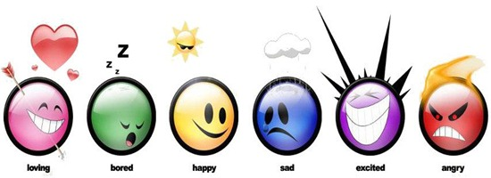 How to Make Custom Emoticons Or Smiley for Facebook Chat