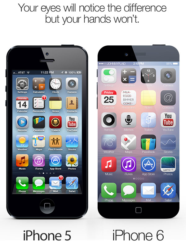 Comparing iPhone 5 to 6
