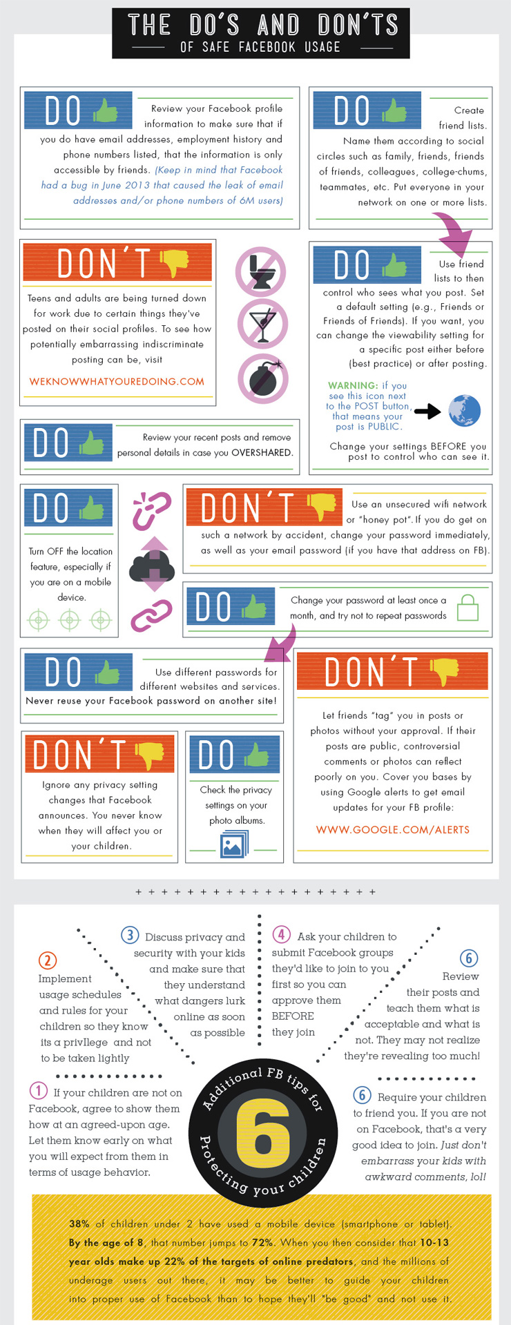 Do's and Don't of safe Facebook Usage