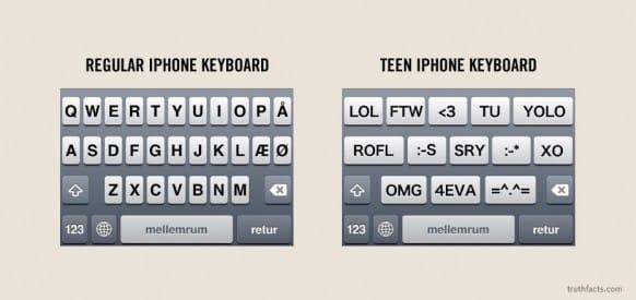 Teen iPhone Keyboard