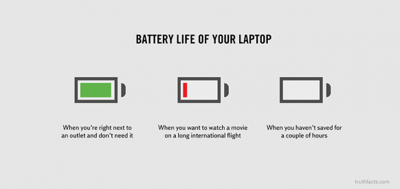 battery of life