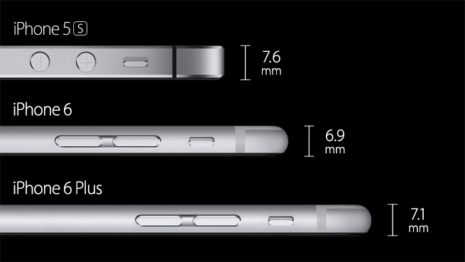 Thin iPhone 6